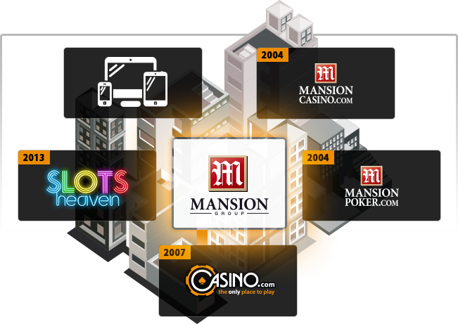 10 years of the Mansion Group online cassinos: Casino.com, Mansion Casino and Poker, Les A Casino, Club 777 and Slots Heaven
