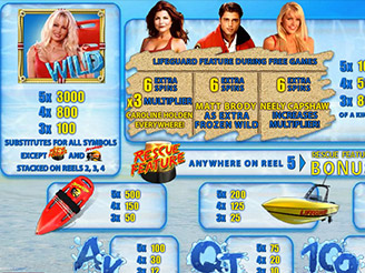 Machines à sous Baywatch | Casino.com France
