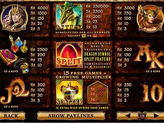 casinos impacts australia essay