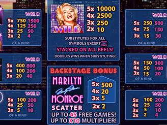 Spela Sparks spelautomat på nätet på Casino.com Sverige