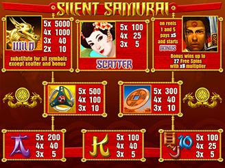 Silent Samurai Slots