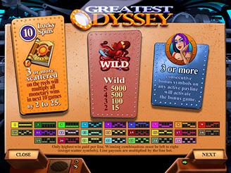 Greatest Odyssey Slots